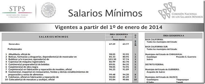 SALARIOS MINIMO 2014 ZONA A 67.29 y ZONA B 63.77  DOF 26/12/2013