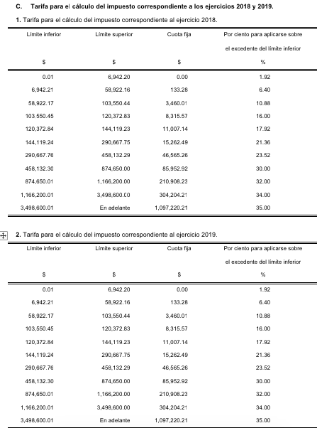 Modificacion Al Anexo 8 De La Resolucion Miscelanea Fiscal Para 2018 Tarifa Anual 2018 Y Tarifas 2019 Dof 24 12 2018 Amcpmx