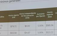 Aumento de 20% al salario mínimo para 2020, 123.22 salario mínimo general, Presidencia de la República.